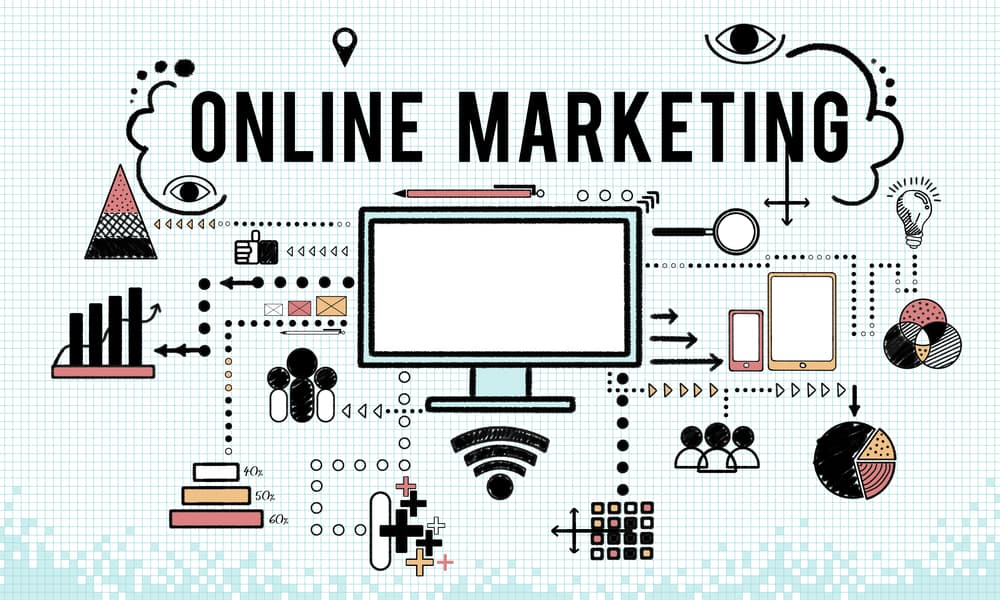 Online Marketing in Malaysia – The Ultimate Guide for Businesses